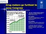 drug makers go furthest to sway congress by jim drinkard usa today 26 04 05
