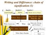 writing and diff rance chain of signification 1