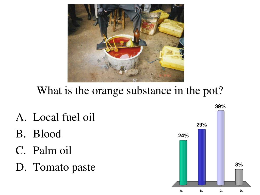 What is the orange substance in the pot?