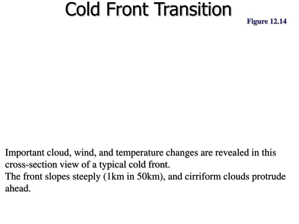 Cold Front Transition