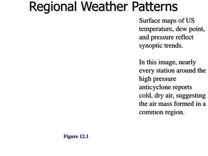 Regional Weather Patterns