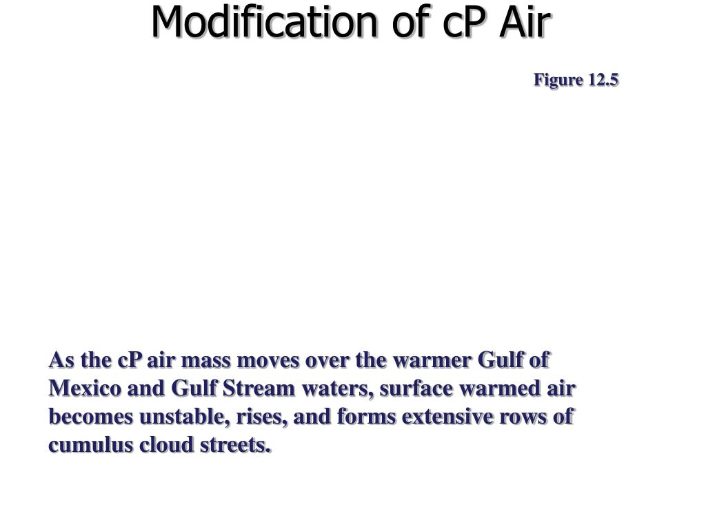 Modification of cP Air
