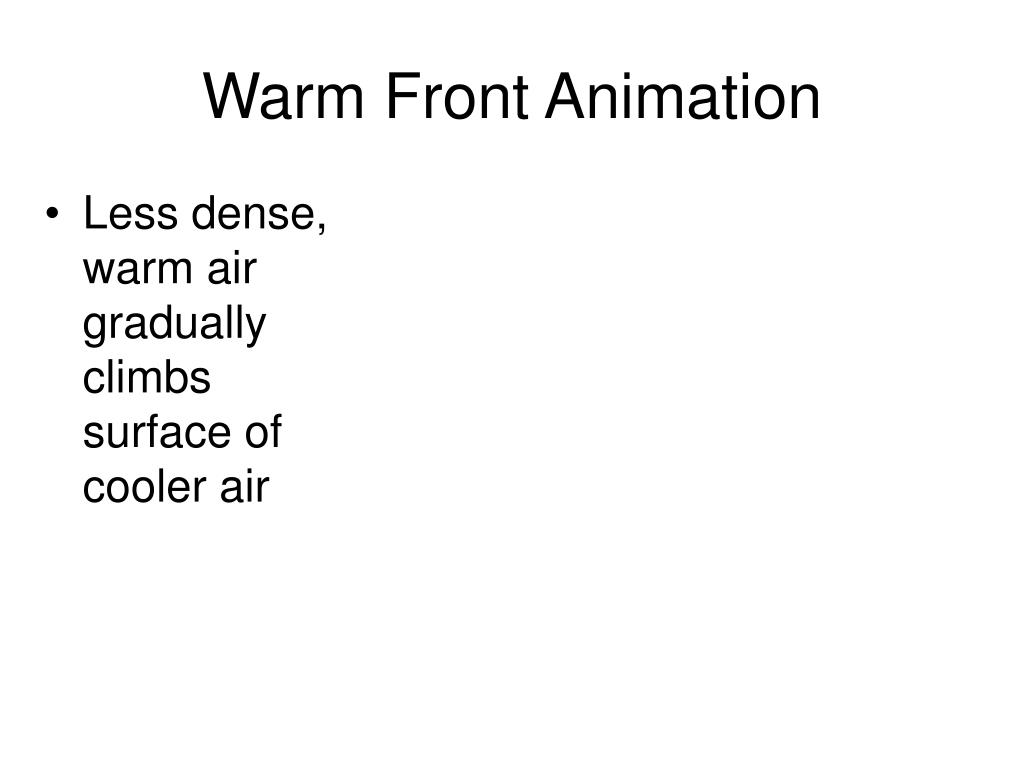 Warm Front Animation