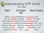understanding qtp script web apps