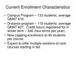 current enrollment characteristics