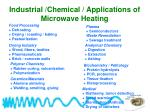 industrial chemical applications of microwave heating