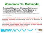 monomodal vs multimodal50