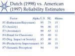 dutch 1998 vs american 1997 reliability estimates