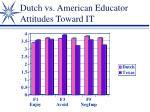 dutch vs american educator attitudes toward it