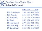 pre post for a texas elem school form a