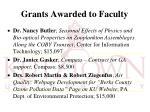 grants awarded to faculty