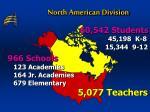 north american division