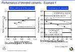 performance of blended cements example 1