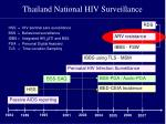 thailand national hiv surveillance42
