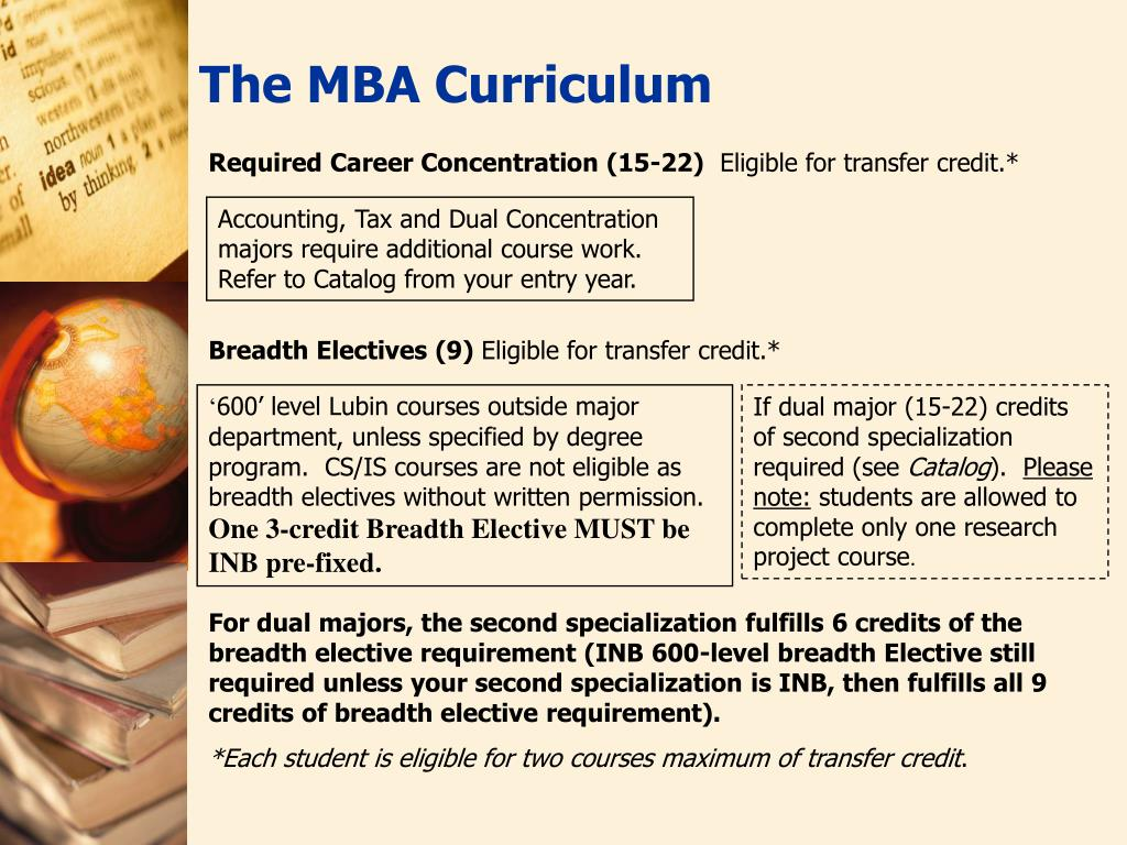The MBA Curriculum