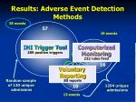 results adverse event detection methods