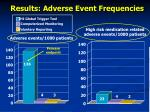 results adverse event frequencies