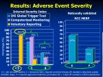 results adverse event severity