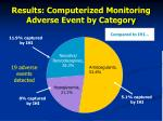 results computerized monitoring adverse event by category