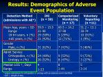results demographics of adverse event population