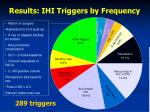 results ihi triggers by frequency