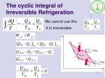 the cyclic integral of irreversible refrigeration