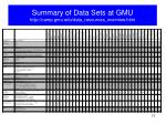 summary of data sets at gmu http camp gmu edu data resources overview html12