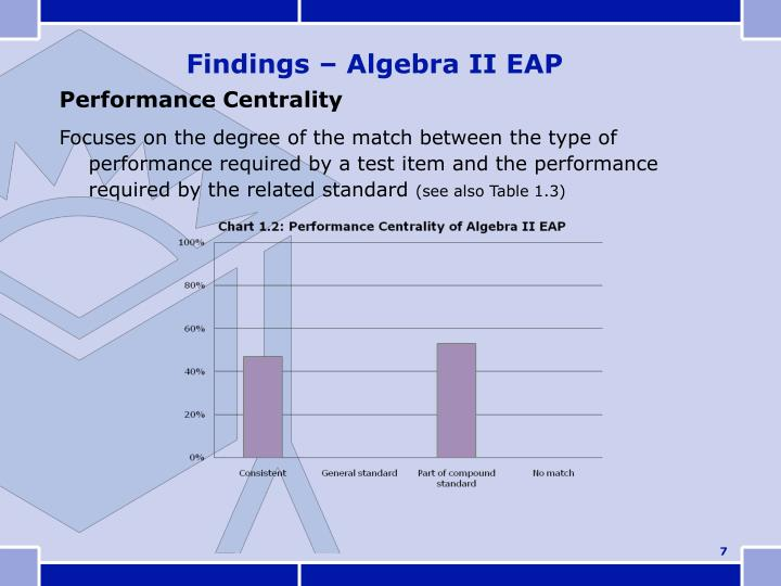 Performance Centrality