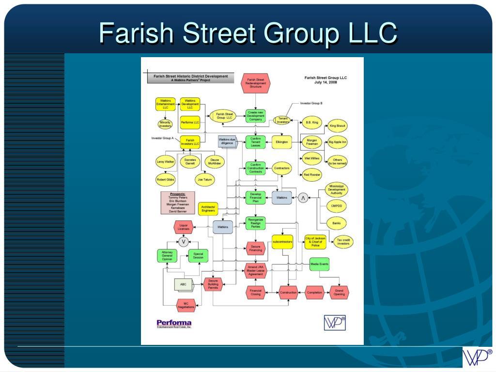 Farish Street Group LLC