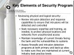key elements of security program