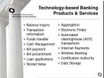 technology based banking products services