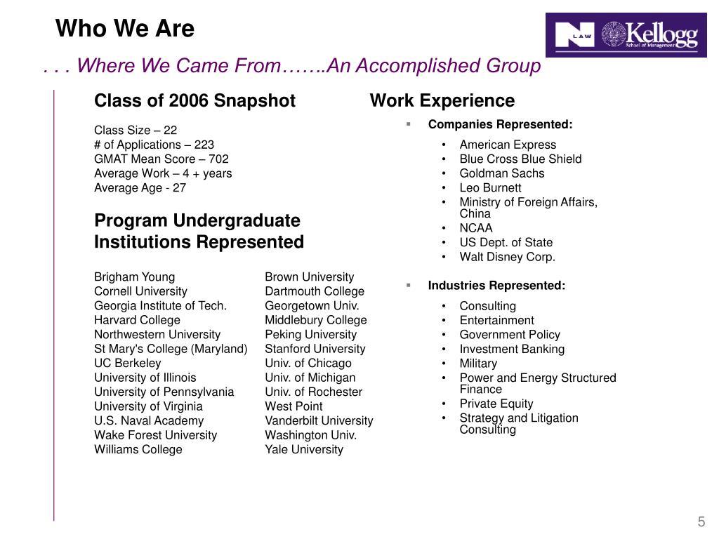 Class of 2006 Snapshot