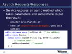 asynch requests responses