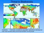 threat to biodiversity