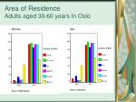 area of residence adults aged 30 60 years in oslo