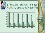 ethnic differences in physical activity among adolescents