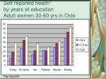 self reported health by years of education adult women 30 60 yrs in oslo