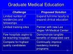 graduate medical education