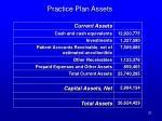 practice plan assets