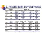 i recent bank developments