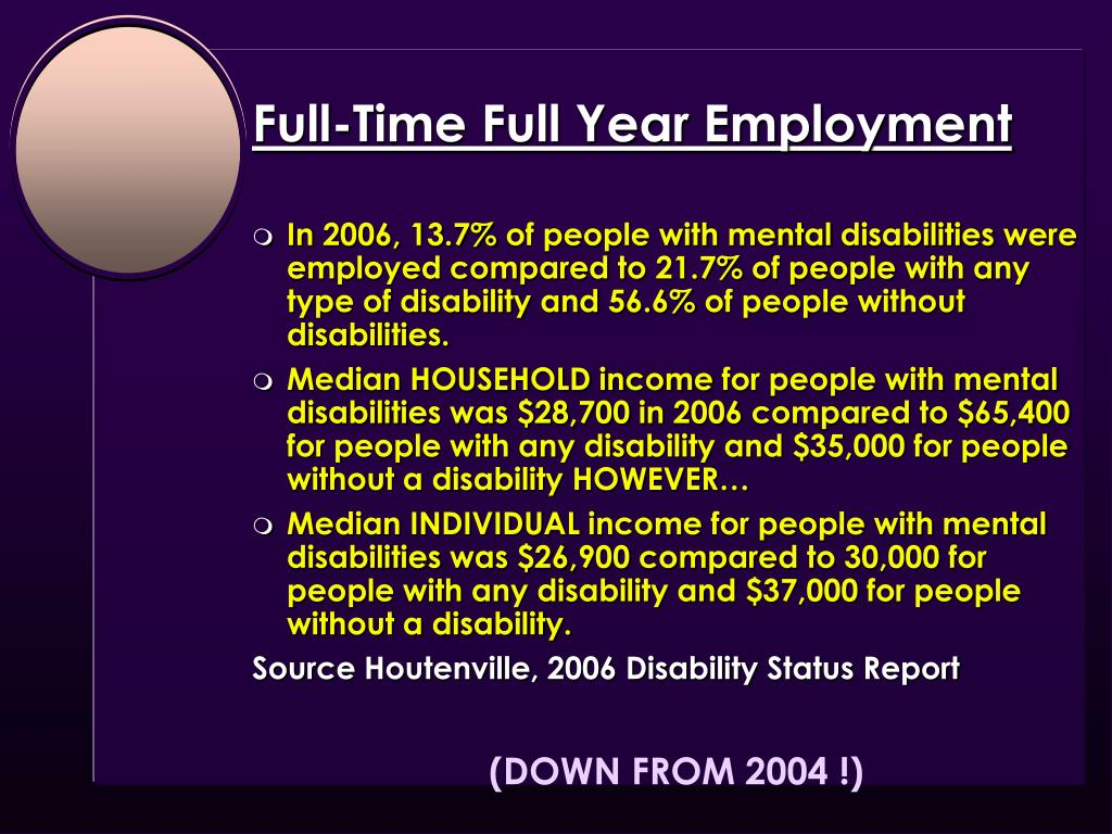 Full-Time Full Year Employment