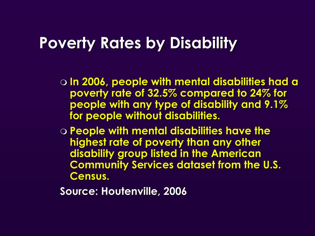 Poverty Rates by Disability