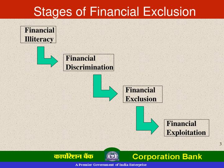 Stages of Financial Exclusion