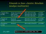f morale vs sous clavi re r sultats analyse multivari e