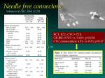 needle free connectors