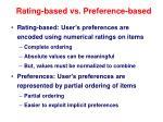 rating based vs preference based