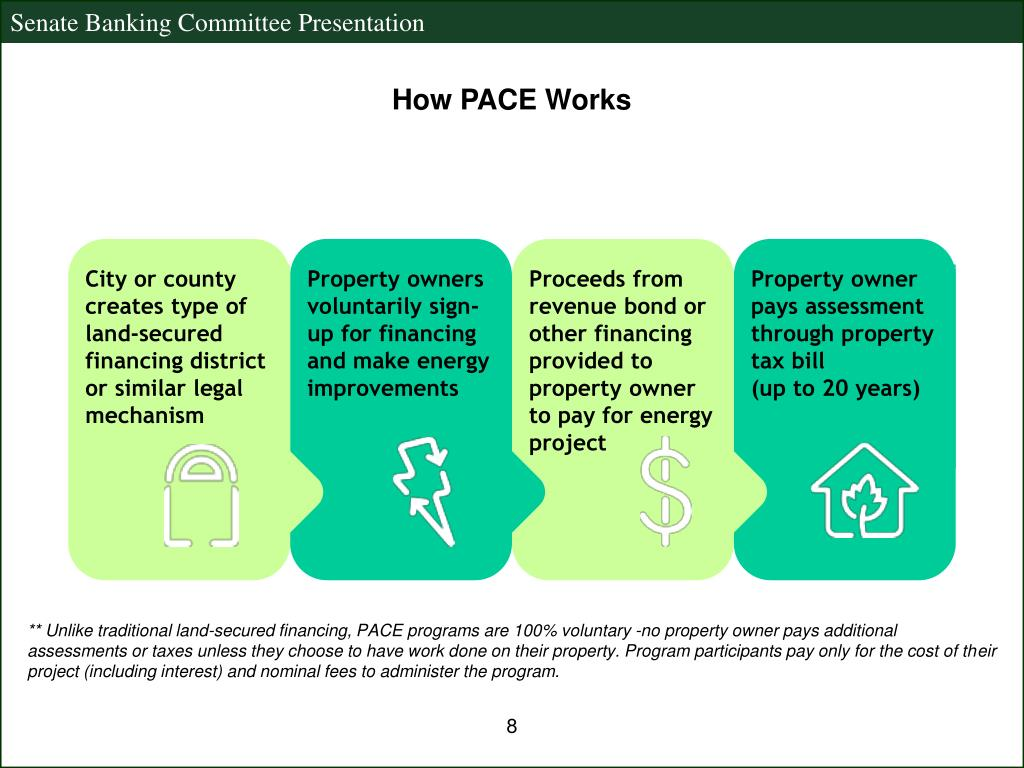 How PACE Works