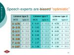 speech experts are biased optimistic