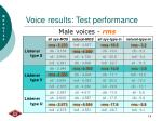 voice results test performance19