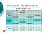 voice results test performance20